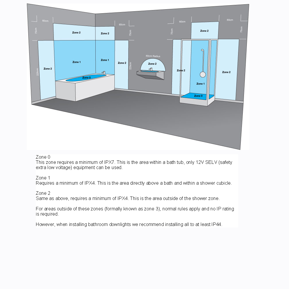 Bathroom Zones beautiful bathroom zone 1 advice the electrical company g inside